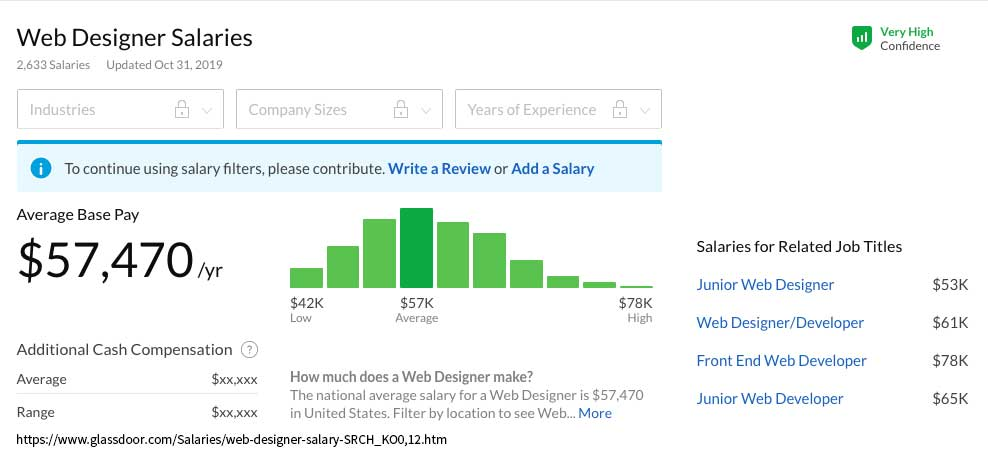 salary webdesigner