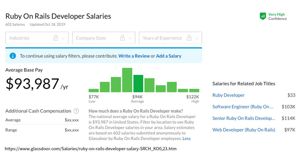 ruby_salary